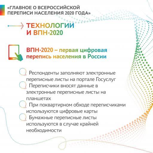 Технологии и ВПН-2020